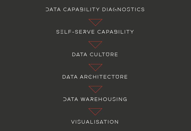Data-Graphic